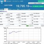日経平均株価 0508