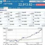 日経平均株価 1108