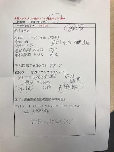 日経CNBC 朝エクスプレス 0104