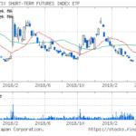 vix指数チャート